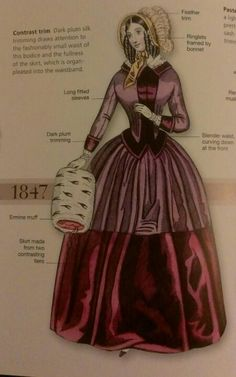"""Fashion plate from the book """"Fashion: the definitive history of costume and style"""" from the Smithsonian Museum. 1847 walking dress with ermine muff."""