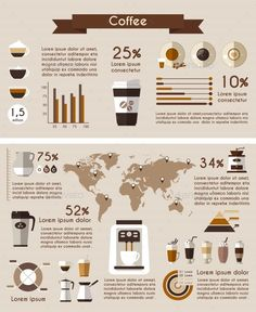 Coffee infographic by Microvector on Creative Market - Oficina - coffee Recipes Graphic Design Posters, Graphic Design Inspiration, Coffee Infographic, Creative Infographic, Coffee Facts, Coffee Design, Cup Design, Information Design, Fancy Desserts