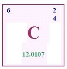 Neon has three stables isotopes and the most common isotope is 20 carbon atom is basis for periodic table of elements atomic mass and is soft in urtaz