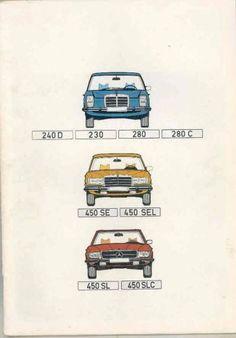 1974 Mercedes Benz 450SL 450SLC 450SE 450SEL 240D 230 280 280C Brochure WT2023 | eBay