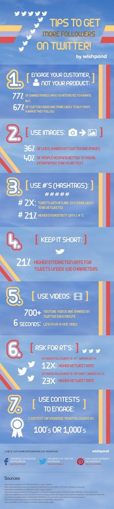 How to get more followers on Twitter #SocialMedia