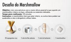 Desafio-do-marshmallow