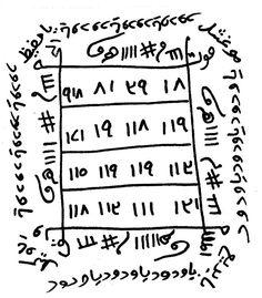Eski Kocanı Kapıya Getirme Duası | Büyük,Büyü Çeşitleri,Büyü Nasıl Yapılır Wiccan Spells, Free Pdf Books, Magic Book, Islamic Quotes, Islamic Art, Messages, Ufo Sighting, Hot Shorts, Health