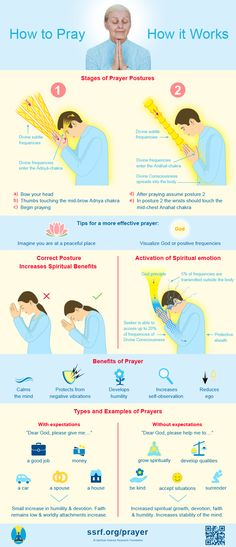 Infographic: Prayer. This infographic shows how prayer works and what happens in the spiritual dimension when we pray. It also explains the benefits and examples of prayer and how we can imbibe maximum positive vibrations from it.