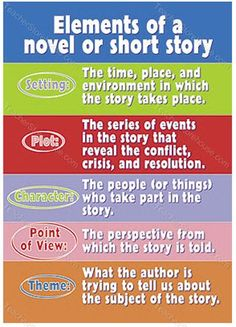 Easy explanation for story elements
