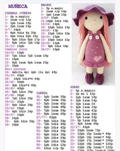 Crochet Dolls Free Patterns, Crochet Doll Pattern, Crochet Bunny, Amigurumi Patterns, Crochet Toys, Free Crochet, Crochet Birds, Mini Amigurumi, Amigurumi Doll