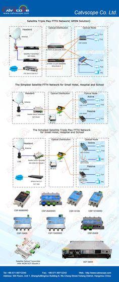 26 best satellite network telecommunications installation in rh pinterest com