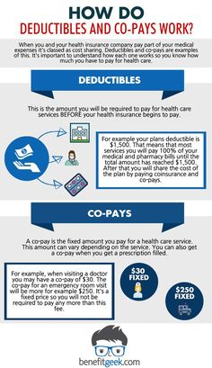 How do deductibles and co-pays work? When you and your health insurance company . How do deductibles and co-pays work? When you and your health insurance company pay part of your me Best Health Insurance, Health Insurance Coverage, Health Insurance Companies, Healthcare Insurance, Healthcare Careers, Healthcare Administration, Life Insurance, Shopping, Health