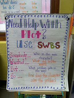SWBS - Teaching Plot for Kids' English lessons, writing and reading.