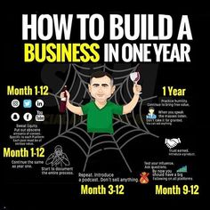 Does My Home Business Need Insurance, Jersey Investment Business Definition nor Business Mana. Does My Home Business Need Insurance, Jersey Investment Business Definition nor Business Management Business Coach, New Business Ideas, Business Money, Business Quotes, Business Planning, Business Tips, Successful Business, Small Business Plan, Business Motivational Quotes