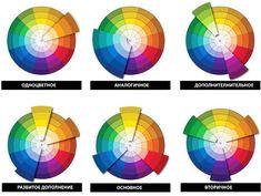 1. Белый: сочетается со всем. Наилучшее сочетание с синим, красным и черным.    2. Бежевый: с голубым, коричневым, изумрудным, черным, красным, белым.    3. Серый – базовый цвет, хорошо сочетается с капризными цветами: фуксия, красный, фиолетовый, розовый, синий.        4. Розовый – с коричневым, белым, цветом зеленой мяты, оливковым, серым...