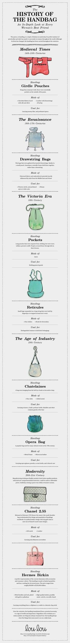 Unique Infographic Design, The History Of The Handbag #Infographic #Design #fashionhistory #handbags #bags #womensfashion