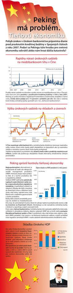 Peking má problem - Tieňovú ekonomiku