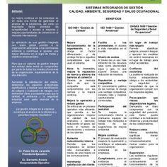 SISTEMAS INTEGRADOS DE GESTIÓNEditorial: CALIDAD, AMBIENTE, SEGURIDAD Y SALUD OCUPACIONALLa mejora continua en las empresas es BENEFICIOSsin duda una forma. http://slidehot.com/resources/sistemas-integrados-de-gestion-de-calidad-ambiente-seguridad-y-salud-ocupacional-boletin-de-ambiente-y-seguridad-industrial-octubre-2011.41102/