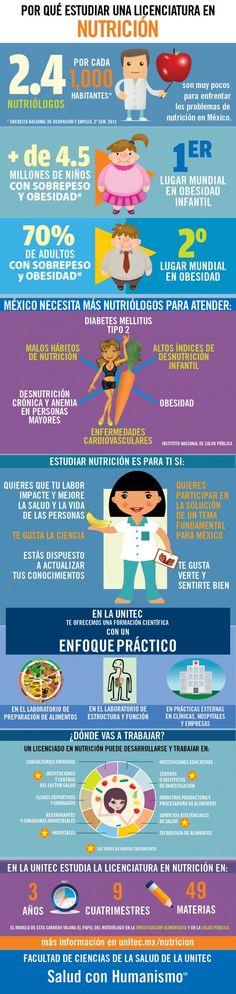 infog NUTRICION UNITEC