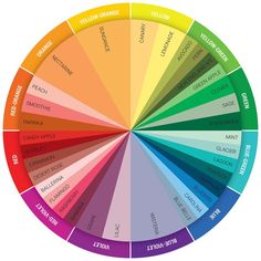 Colour Wheel Combinations, Color Combinations For Clothes, Color Schemes Colour Palettes, Colour Pallete, Color Combos, Color Wheel For Clothes, Double Complementary Colors, Color Mixing Chart, Color Charts