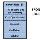 Power Point includes animated step-by-step instructions for creating a foldable for either
