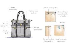 Louise Backpack Diaper Bag | Buy Designer Diaper Bags – Newlie