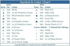 Toddler Birthstone Fairy October Tourmaline Cross Stitch Pattern 5/5