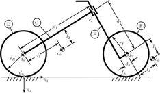 geometry - Поиск в Google