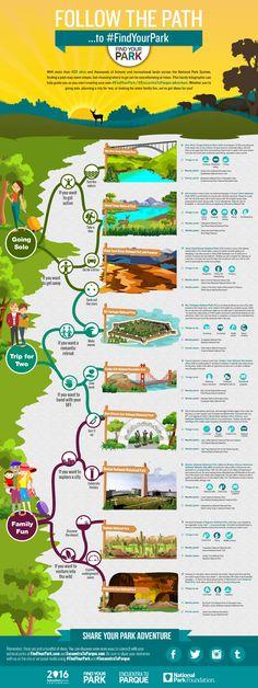 #FindYourPark infographic