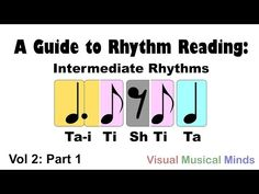 A Guide to Rhythm Reading: Intermediate Rhythms Part 1: Doted Quarter/Single Eighth Notes - YouTube
