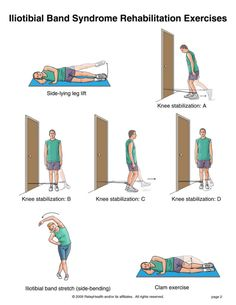 Iliotibial band (IT Band)  Stretches and Exercises