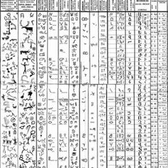Evolution of the Armenian Alphabet. I spent almost a year in Armenia and learned a little of the languange (which I have now sadly forgotten) so this is a great reminder! Alphabet Symbols, Alphabet Dating, Ancient Alphabets, Ancient Symbols, Ancient Scripts, Armenian Alphabet, Egyptian Alphabet, Chinese Alphabet, Ancient Artifacts
