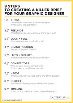 9 Questions for any creative endeavor.