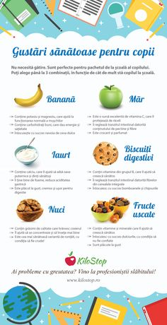 Discover the Healthiest # snacks for Source by KiloStop Healthy Meal Prep, Healthy Snacks, Healthy Recipes, Healthiest Snacks, Healthy Style, Diet Desserts, Healthy Groceries, Baby Eating, Eat Smart