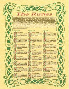 runes meaning - Google Search
