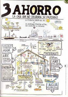 Diente de León: Permacultura la Cultura para un nuevo tiempo