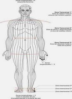 Reflexología podal Chakra Affirmations, Reflexology Massage, Kundalini Yoga, Natural Health, Health Fitness, Chakras, Decoupage, Nostalgia, Stress