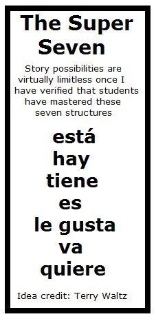 Estos verbos son muy importantes para contar historias y mantener conversaciones.