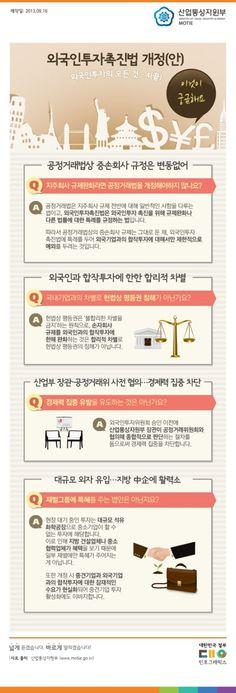 외국인투자촉진법 개정(안) (출처: 산업통상자원부)