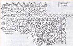 Resultado de imagen de tapetes de ganchillo para mesa redonda con patrones