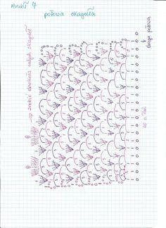 Heavenly Angels 7c Angels In Heaven, Heavenly Angels, Crochet Angels, Christmas Angels, Bullet Journal, Crocheting, Chart, Scarves, Breien