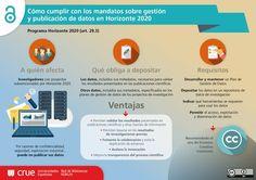 Cómo cumplir con los mandatos sobre gestión y publicación de datos en Horizonte 2020
