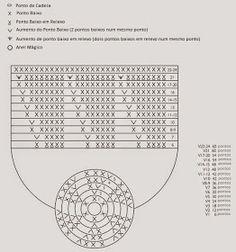 O Blog da DMC: Modelo de vaso em croché com Natura XL Free Crochet Doily Patterns, Crochet Chart, Crochet Designs, Crochet Doilies, Crochet Flowers, Crochet Girls, Love Crochet, Cactus En Crochet, Cactus Amigurumi