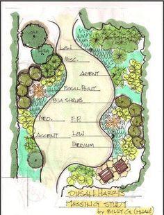 Freebie garden redesign by landscape architect Billy G Landscape Design Plans, Landscape Sketch, Garden Design Plans, Landscape Drawings, Small Garden Plans, Japanese Landscape, Design Patio, Plant Design, Design Design