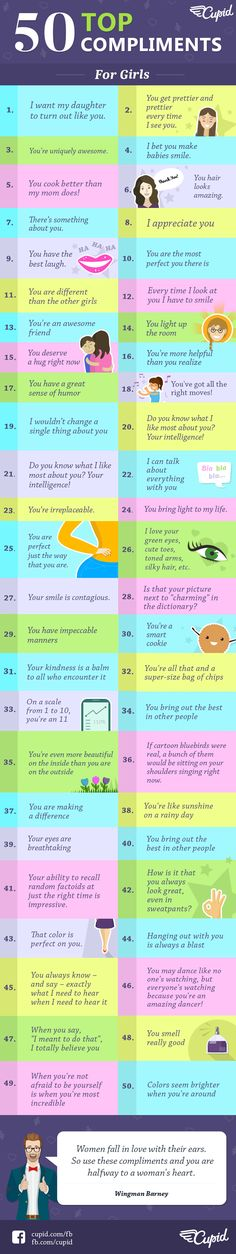 top 50 compliments for men