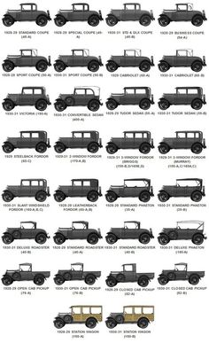 The Many Different Styles Of The Ford Model A. The Valley Forge in Zimbabwe had a closed cab pickup (3rd from L, penultimate row) in full company livery! Splendid!