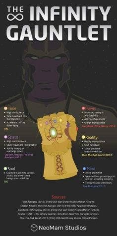 Infinty guantlet!