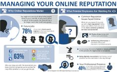 Stop ignoring your online presence! Today, it plays a vital role in every walk of your life. To know why you need to manage your check out this pin Role Of Social Media, Why Worry, Manager Quotes, Reputation Management, Achieve Your Goals, Social Platform, No Worries, Real Life, Management Quotes