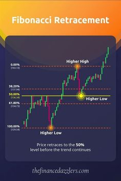 Daily trading system forex course in malaysia cftc cot report forex market