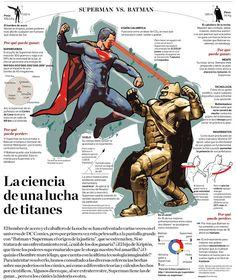 La Nuez: Infografías