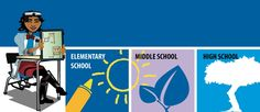 Teachers: Check out USPTO's lesson plans can help you spark students' creativity: Middle School, High School, Usa Gov, Parent Resources, Lovers Art, Social Studies, Lesson Plans, Parents, United States