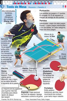 This includes even learning about sports, but can you really learn tennis Table Tennis Game, Tennis Party, Play Tennis, Tennis Rules, Tennis Tips, Tennis Gear, Tennis Clothes, Tennis Techniques, Tennis Serve