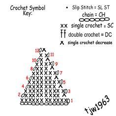 Crochet Geek : Crochet Decreasing