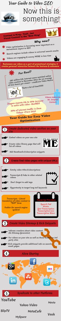 Your Guide to Video SEO (Search Engine Optimization) When? Start your Video SEO (Search Engine Optimization) today! Video optimization ranks high in. Internet Marketing, Online Marketing, Social Media Marketing, Inbound Marketing, Content Marketing, Comunity Manager, S Videos, Seo Services Company, Reputation Management